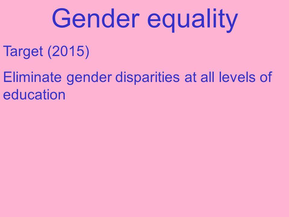 Gender equality Target (2015) Eliminate gender disparities at all levels of education