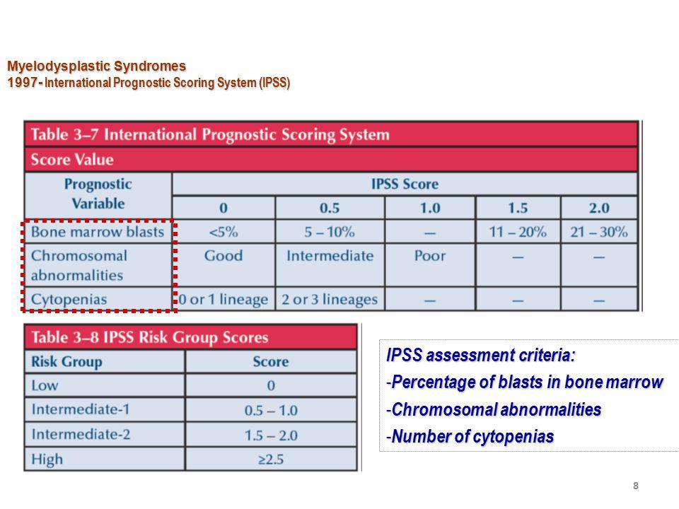 8 Myelodysplastic Syndromes 1997- International Prognostic Scoring System (IPSS) IPSS assessment criteria: - Percentage of blasts in bone marrow - Chromosomal abnormalities - Number of cytopenias