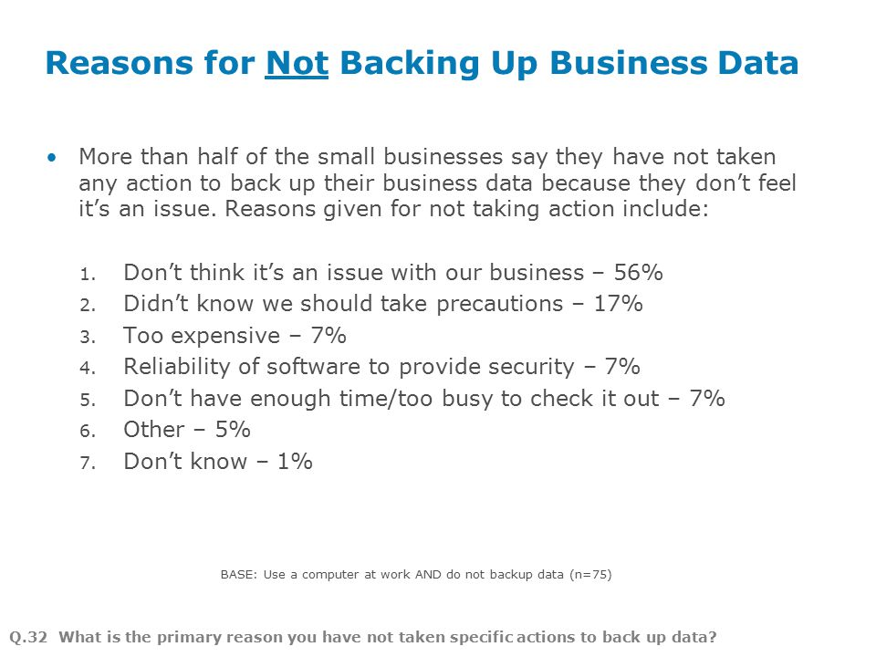 Reasons for Not Backing Up Business Data More than half of the small businesses say they have not taken any action to back up their business data beca