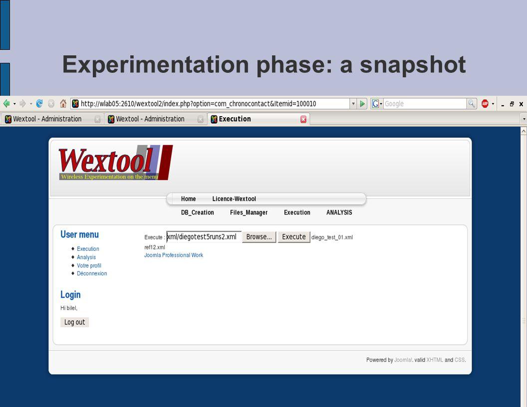 Experimentation phase: a snapshot