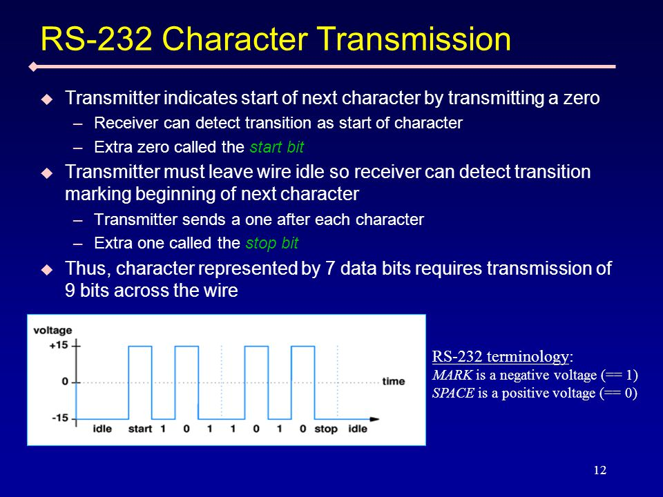 12 RS-232 Character Transmission  Transmitter indicates start of next character by transmitting a zero –Receiver can detect transition as start of character –Extra zero called the start bit  Transmitter must leave wire idle so receiver can detect transition marking beginning of next character –Transmitter sends a one after each character –Extra one called the stop bit  Thus, character represented by 7 data bits requires transmission of 9 bits across the wire RS-232 terminology: MARK is a negative voltage (== 1) SPACE is a positive voltage (== 0)