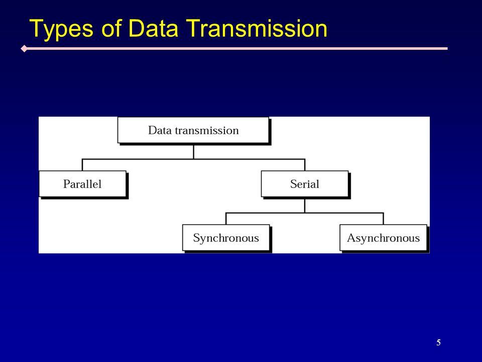 6 Parallel versus Serial Transmission Parallel Serial