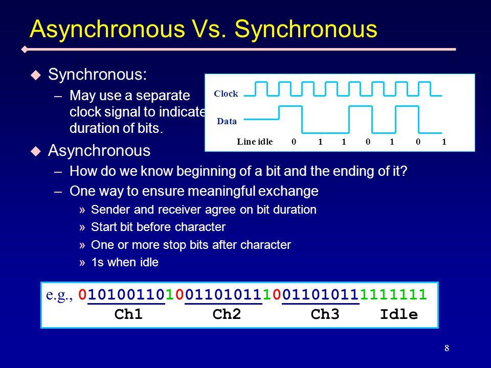 9 Asynchronous Transmission