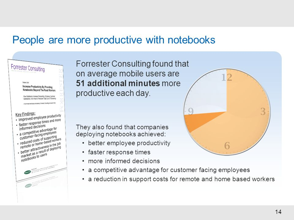 14 Forrester Consulting found that on average mobile users are 51 additional minutes more productive each day. They also found that companies deployin