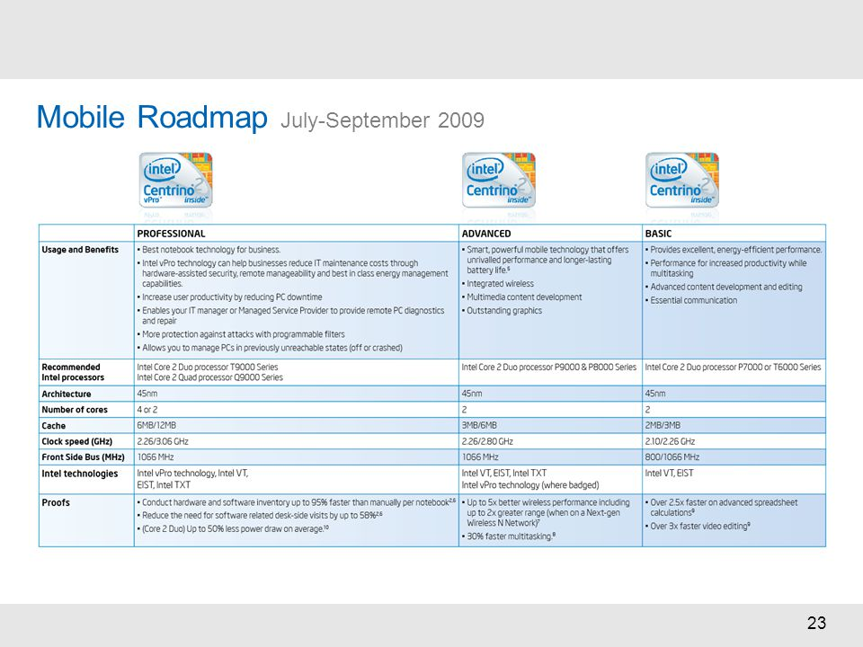 23 Mobile Roadmap July-September 2009