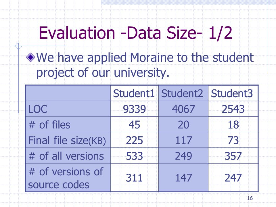 16 Evaluation -Data Size- 1/2 Student1Student2Student3 LOC933940672543 # of files452018 Final file size (KB) 22511773 # of all versions533249357 # of versions of source codes 311147247 We have applied Moraine to the student project of our university.