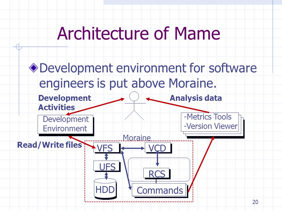 20 Architecture of Mame Development environment for software engineers is put above Moraine. Development Environment -Metrics Tools -Version Viewer Re