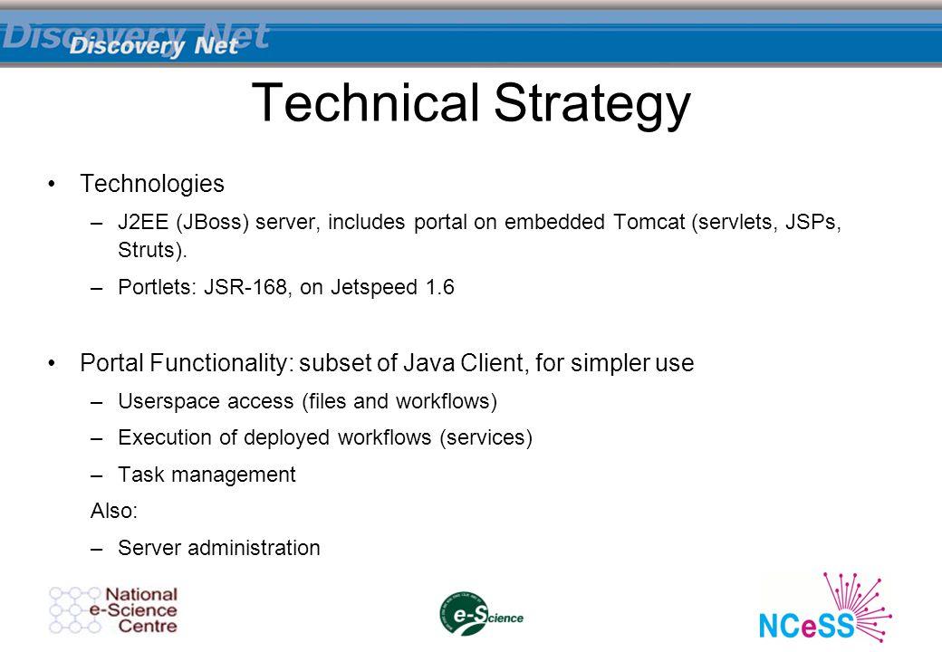 Technical Strategy Technologies –J2EE (JBoss) server, includes portal on embedded Tomcat (servlets, JSPs, Struts).