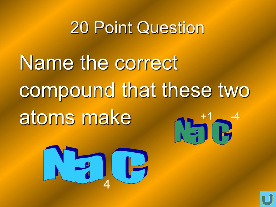 If a atom loses an electron, it becomes a ___________ ion 10 Point Question