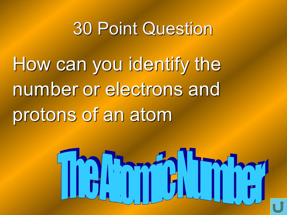 What is the atomic mass of the following element? Li3 6.941 20 Point Question