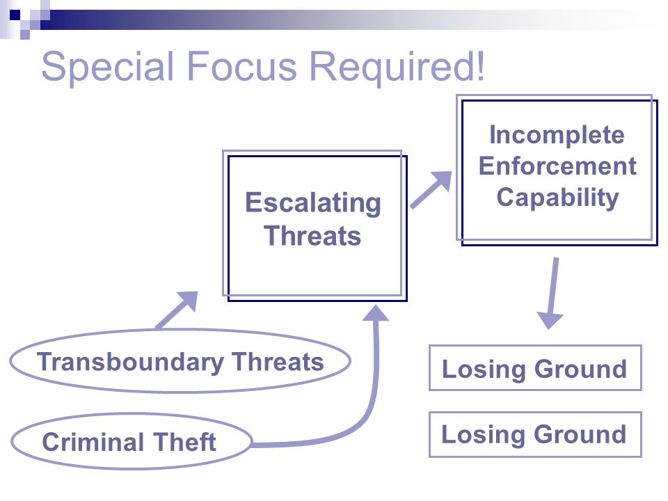 Losing Ground Transboundary Threats Criminal Theft Escalating Threats Incomplete Enforcement Capability Special Focus Required.