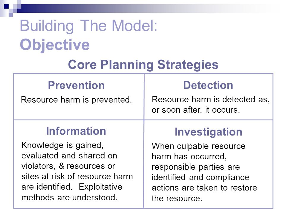 Prevention Detection Resource harm is detected as, or soon after, it occurs.