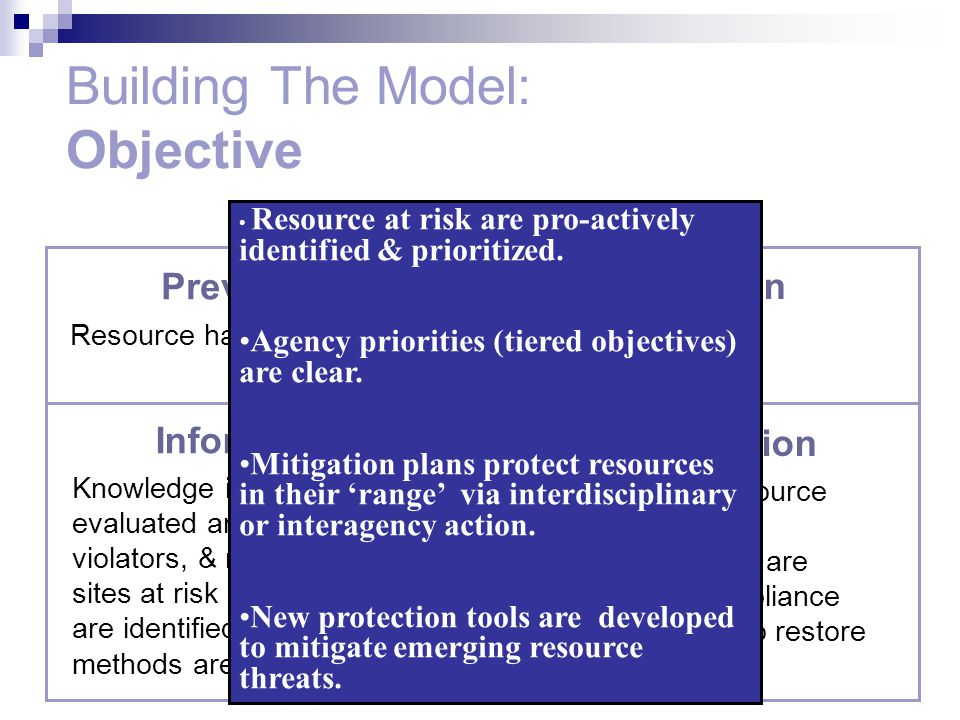 Prevention Detection Core Planning Strategies When culpable resource harm has occurred, responsible parties are identified and compliance actions are taken to restore the resource.
