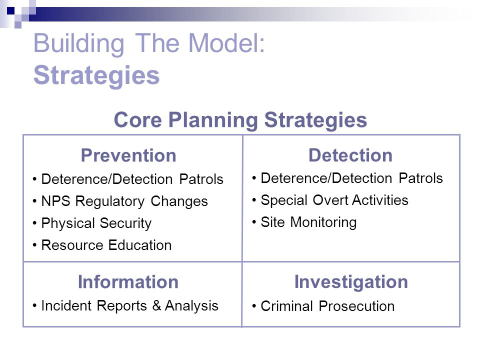 Building The Model: Strategies Prevention Detection Deterence/Detection Patrols Special Overt Activities Site Monitoring Core Planning Strategies Criminal Prosecution Incident Reports & Analysis Deterence/Detection Patrols NPS Regulatory Changes Physical Security Resource Education Information Investigation