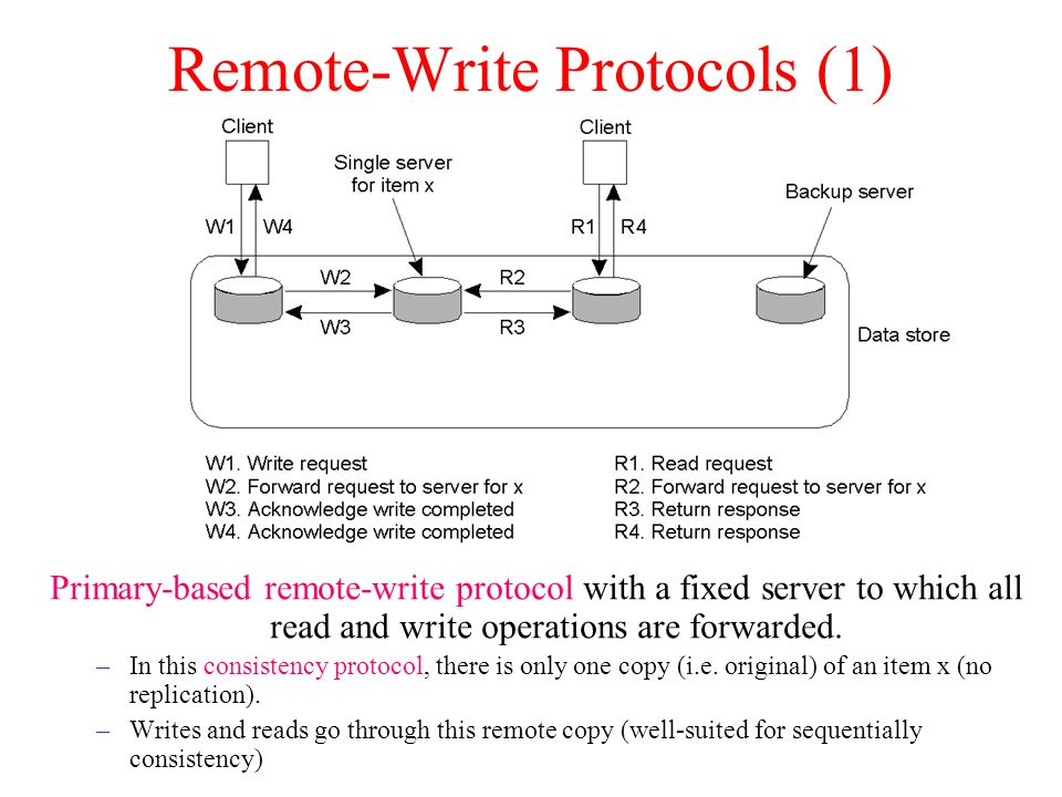 Remote-Write Protocols (1) Primary-based remote-write protocol with a fixed server to which all read and write operations are forwarded. –In this cons