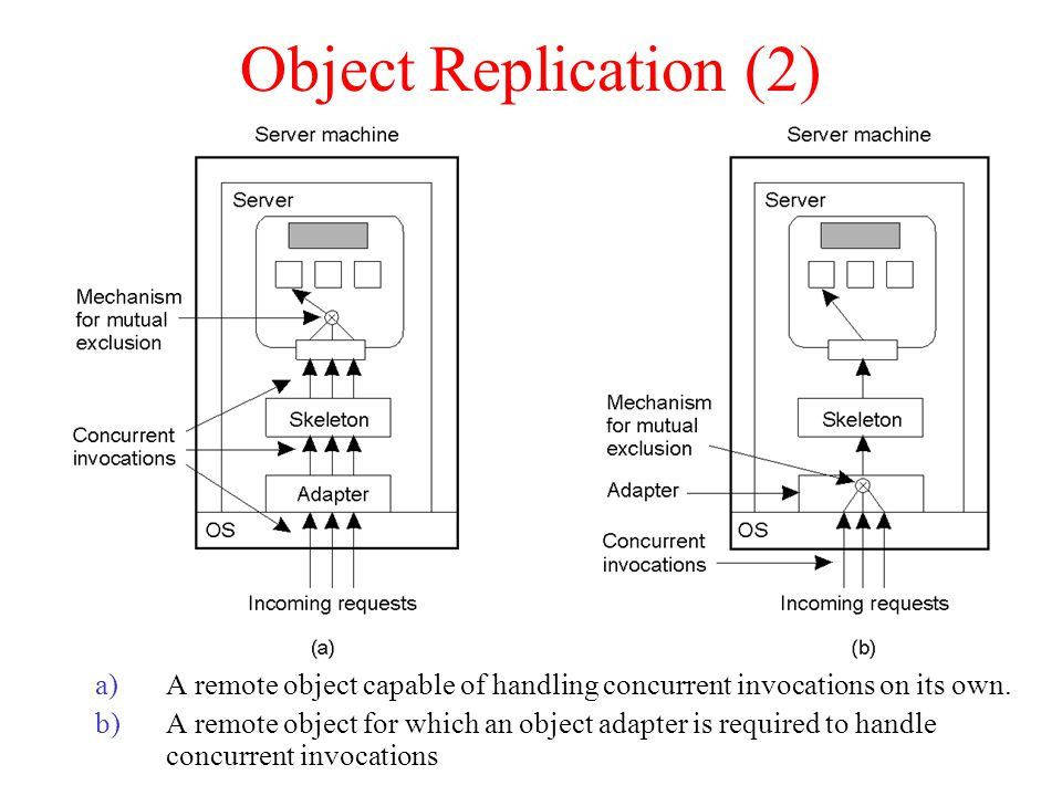 Object Replication (2) a)A remote object capable of handling concurrent invocations on its own. b)A remote object for which an object adapter is requi