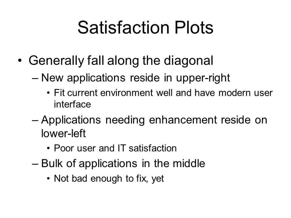 Satisfaction Plots Generally fall along the diagonal –New applications reside in upper-right Fit current environment well and have modern user interface –Applications needing enhancement reside on lower-left Poor user and IT satisfaction –Bulk of applications in the middle Not bad enough to fix, yet