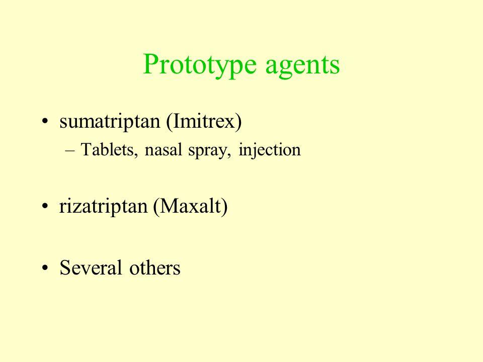 Prototype agents sumatriptan (Imitrex) –Tablets, nasal spray, injection rizatriptan (Maxalt) Several others