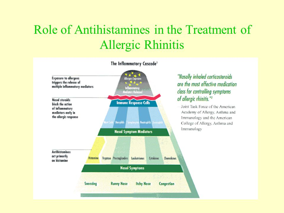 Role of Antihistamines in the Treatment of Allergic Rhinitis