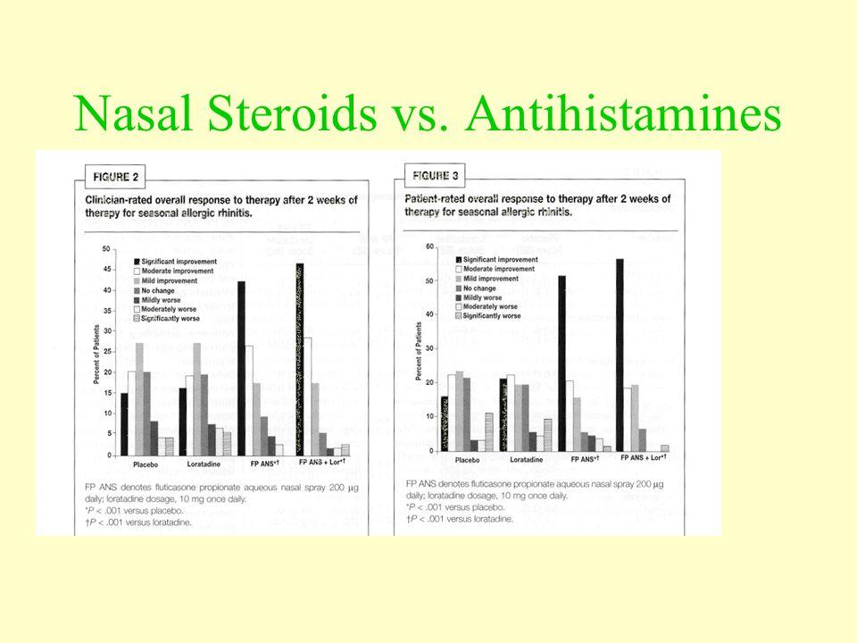Nasal Steroids vs. Antihistamines