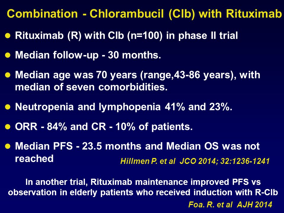 Combination - Chlorambucil (Clb) with Rituximab Rituximab (R) with Clb (n=100) in phase II trial Median follow-up - 30 months. Median age was 70 years