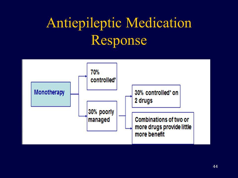 Antiepileptic Medication Response 44
