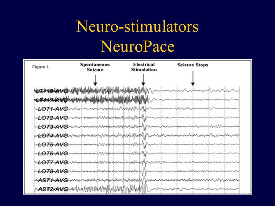 Neuro-stimulators NeuroPace 75