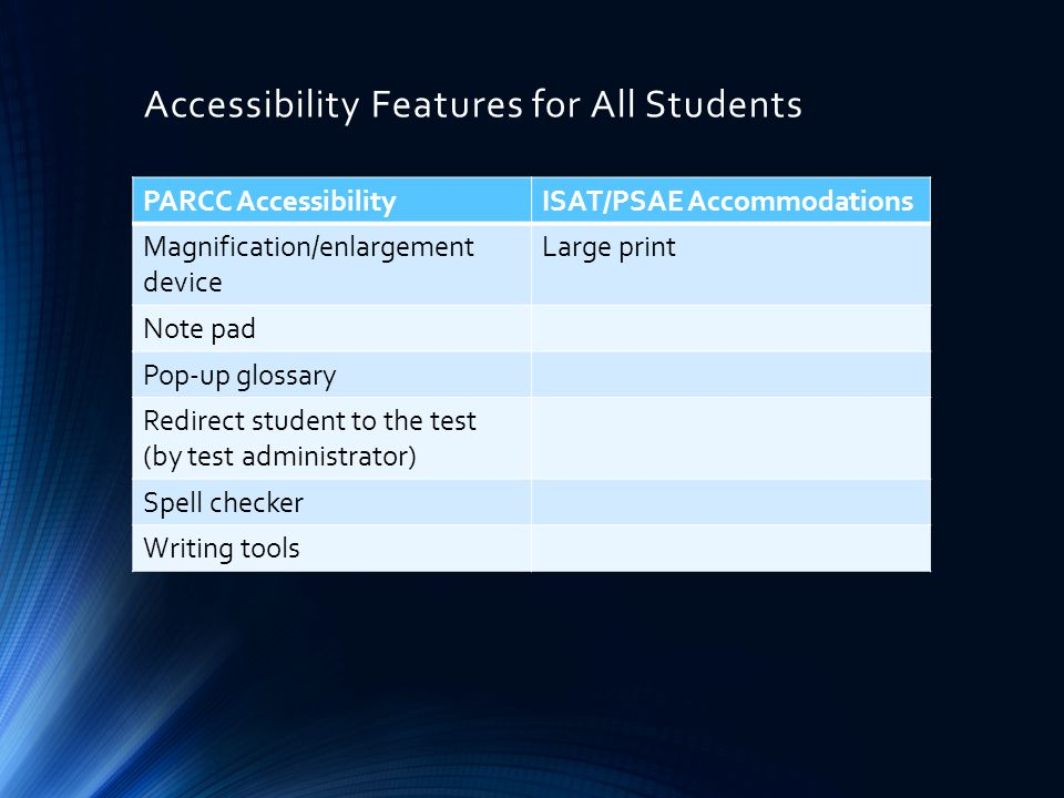 Accessibility Features for All Students PARCC AccessibilityISAT/PSAE Accommodations Magnification/enlargement device Large print Note pad Pop-up glossary Redirect student to the test (by test administrator) Spell checker Writing tools
