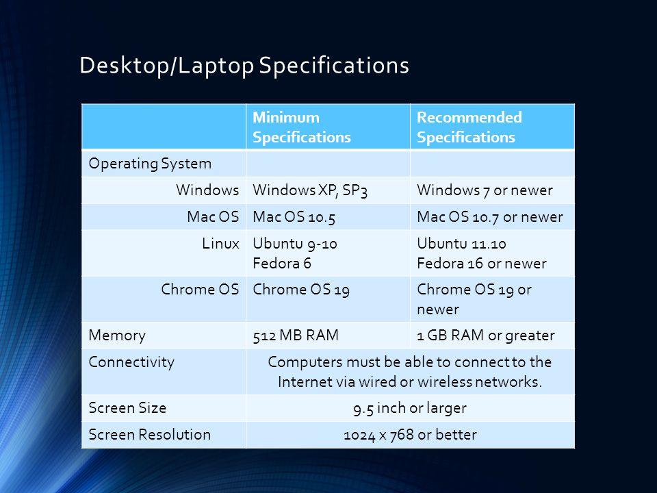 Software Requirements (PC) WindowsIE 9.0IE 10.0ChromeFirefox XP (SP3)XX VistaXXX 7XXXX 8XXX Notes: Chrome requires version 20 or higher Firefox requires version 14 or higher
