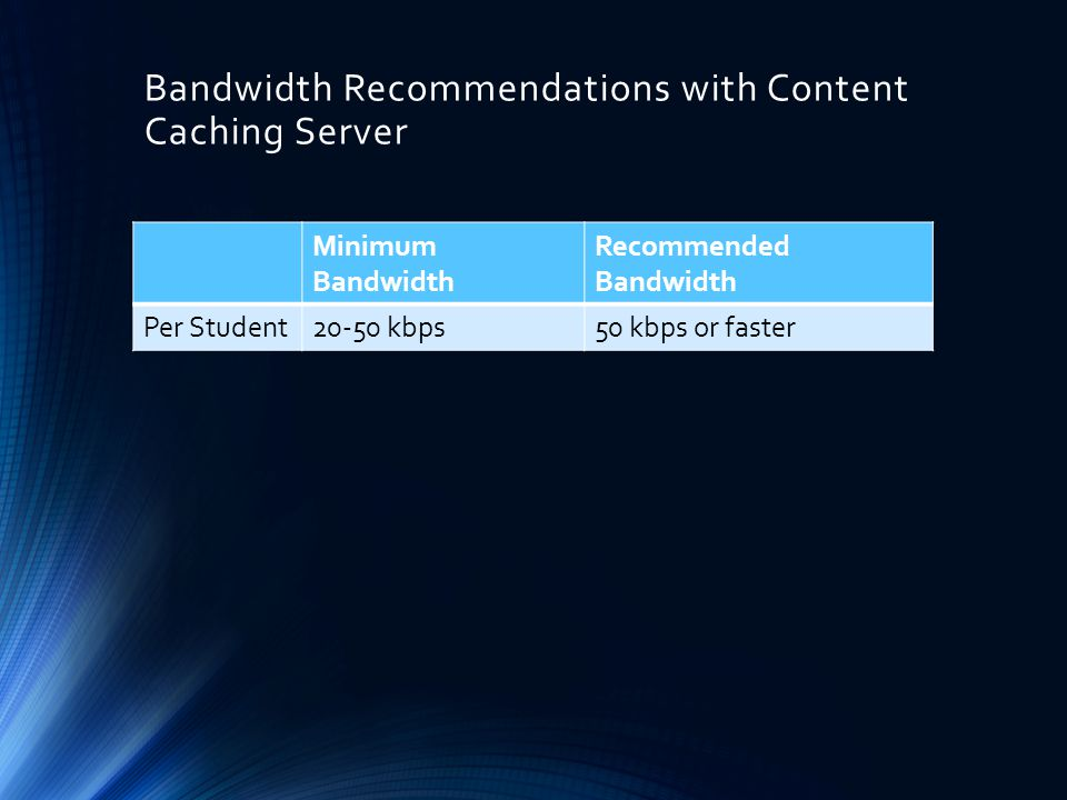 Bandwidth Recommendations with Content Caching Server Minimum Bandwidth Recommended Bandwidth Per Student20-50 kbps50 kbps or faster