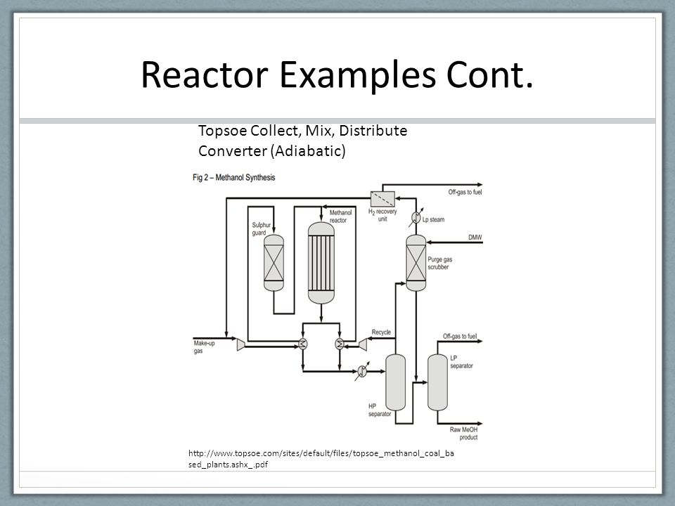 Reactor Examples Cont. http://www.topsoe.com/sites/default/files/topsoe_methanol_coal_ba sed_plants.ashx_.pdf Topsoe Collect, Mix, Distribute Converte