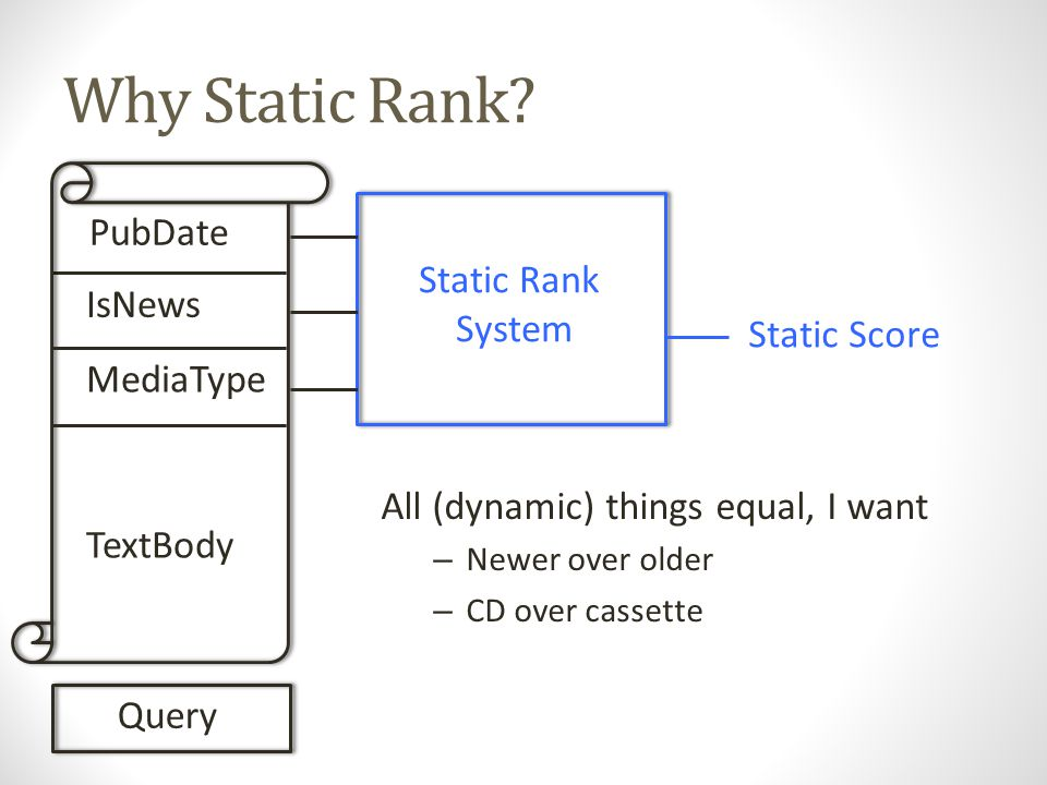 Why Static Rank.