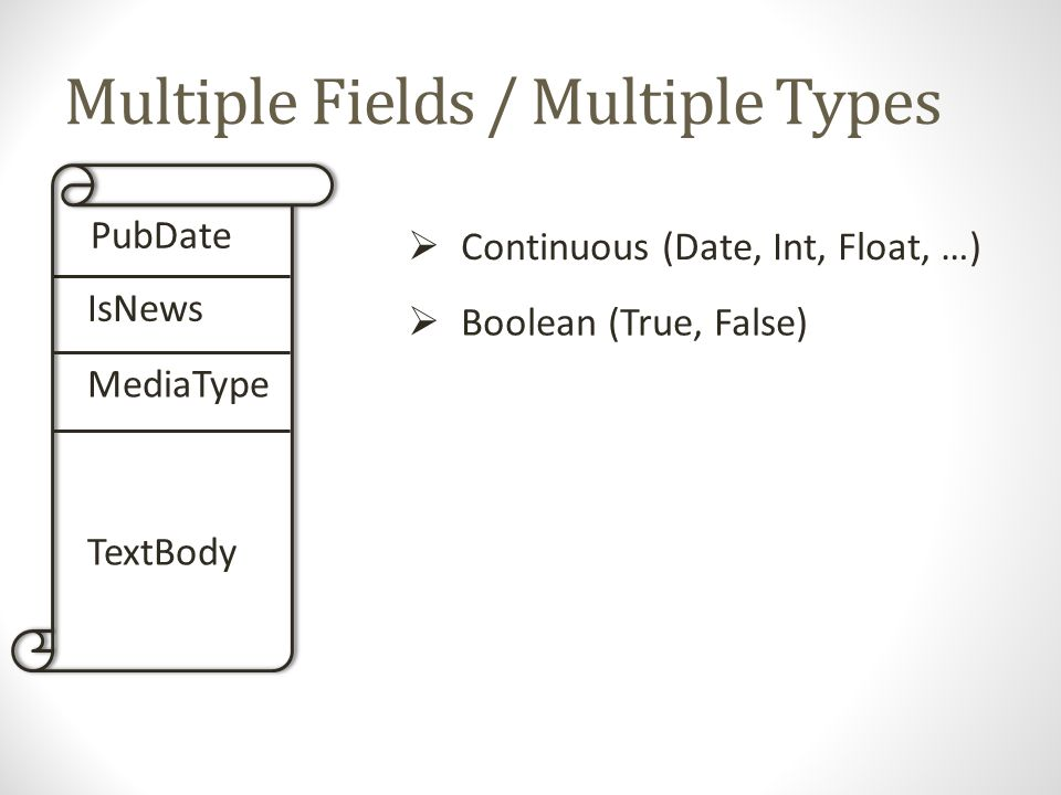 Multiple Fields / Multiple Types PubDate IsNews MediaType TextBody  Continuous (Date, Int, Float, …)  Boolean (True, False)