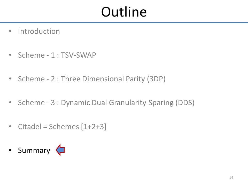 Introduction Scheme - 1 : TSV-SWAP Scheme - 2 : Three Dimensional Parity (3DP) Scheme - 3 : Dynamic Dual Granularity Sparing (DDS) Citadel = Schemes [1+2+3] Summary 14 Outline