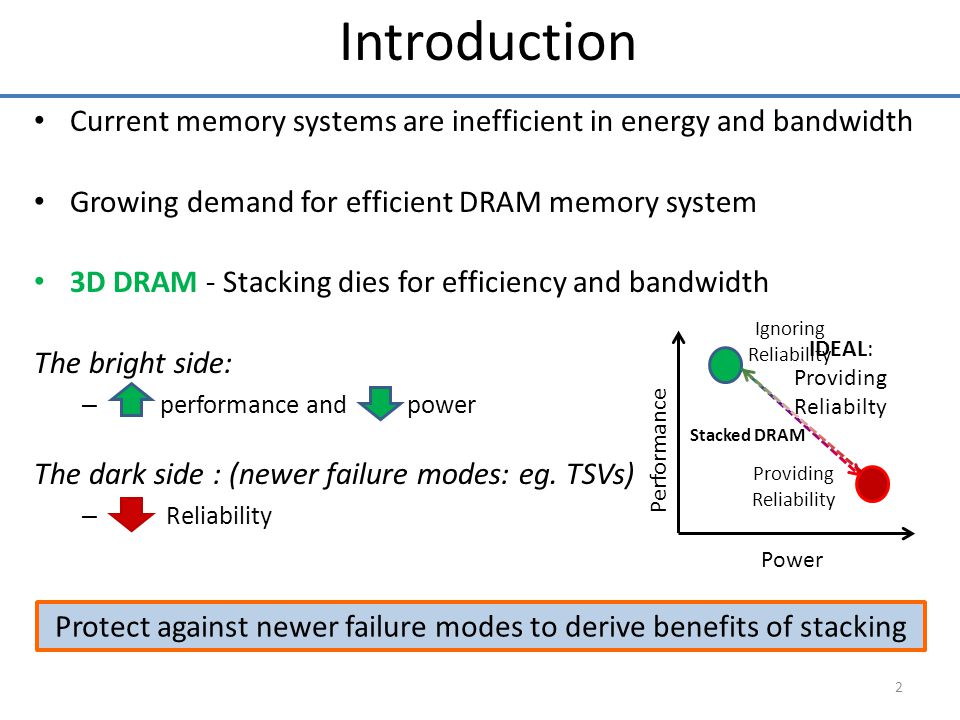 Current memory systems are inefficient in energy and bandwidth Growing demand for efficient DRAM memory system 3D DRAM - Stacking dies for efficiency and bandwidth The bright side: – performance and power The dark side : (newer failure modes: eg.