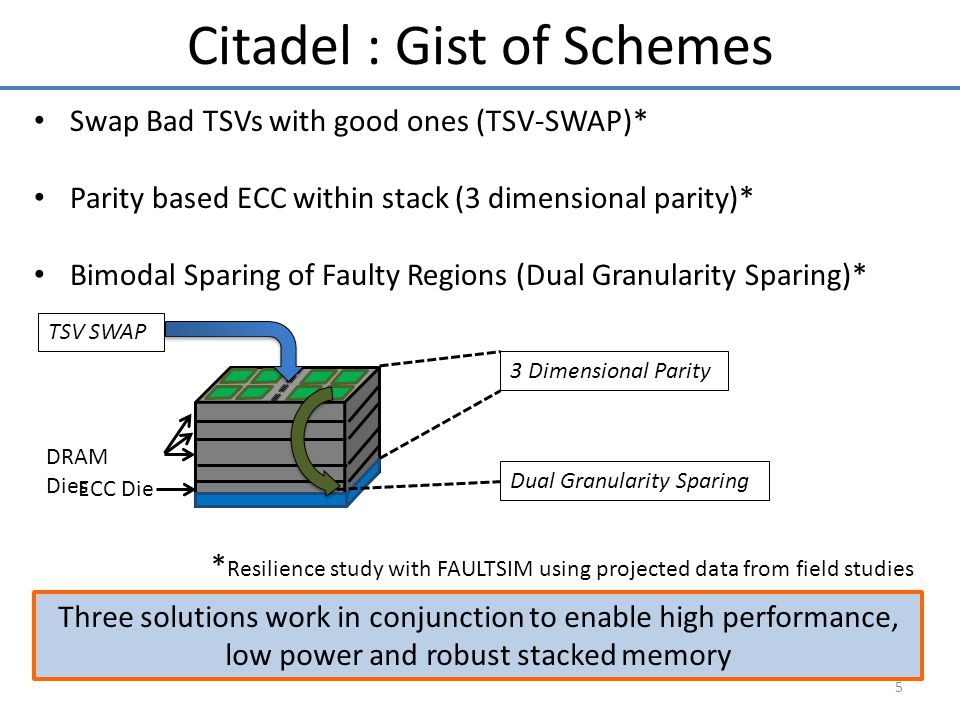 Swap Bad TSVs with good ones (TSV-SWAP)* Parity based ECC within stack (3 dimensional parity)* Bimodal Sparing of Faulty Regions (Dual Granularity Spa