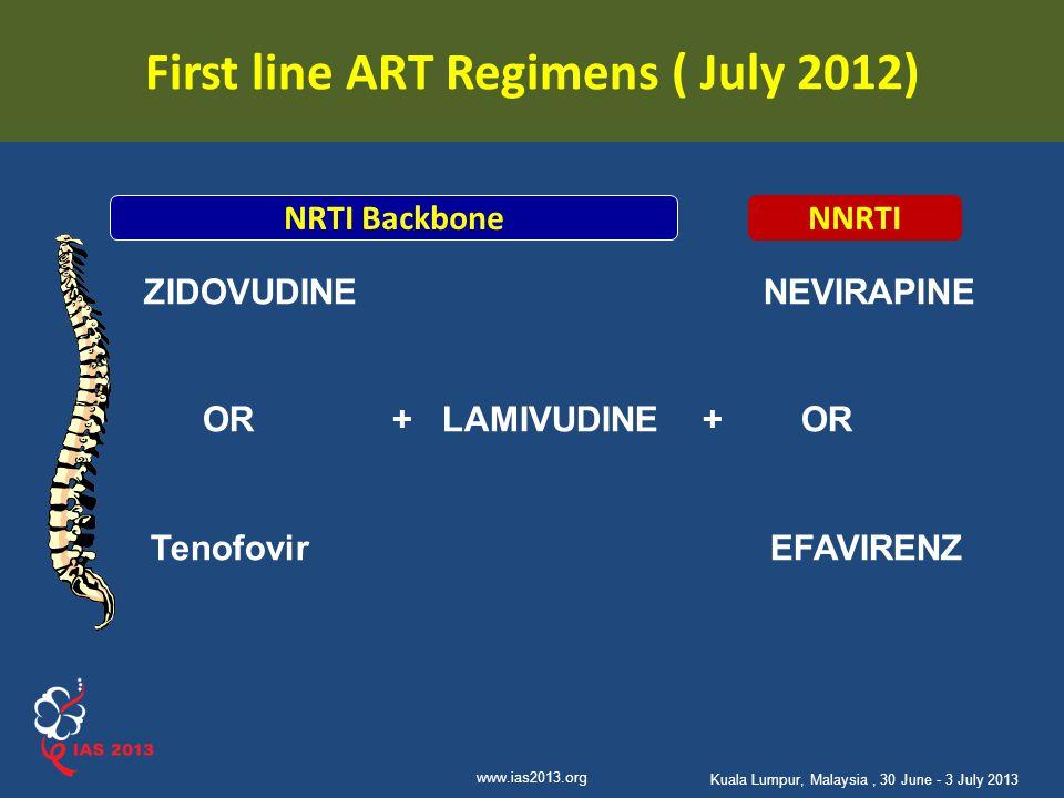 www.ias2013.org Kuala Lumpur, Malaysia, 30 June - 3 July 2013 First line ART Regimens ( July 2012) ZIDOVUDINE NEVIRAPINE OR + LAMIVUDINE + OR Tenofovir EFAVIRENZ NRTI BackboneNNRTI