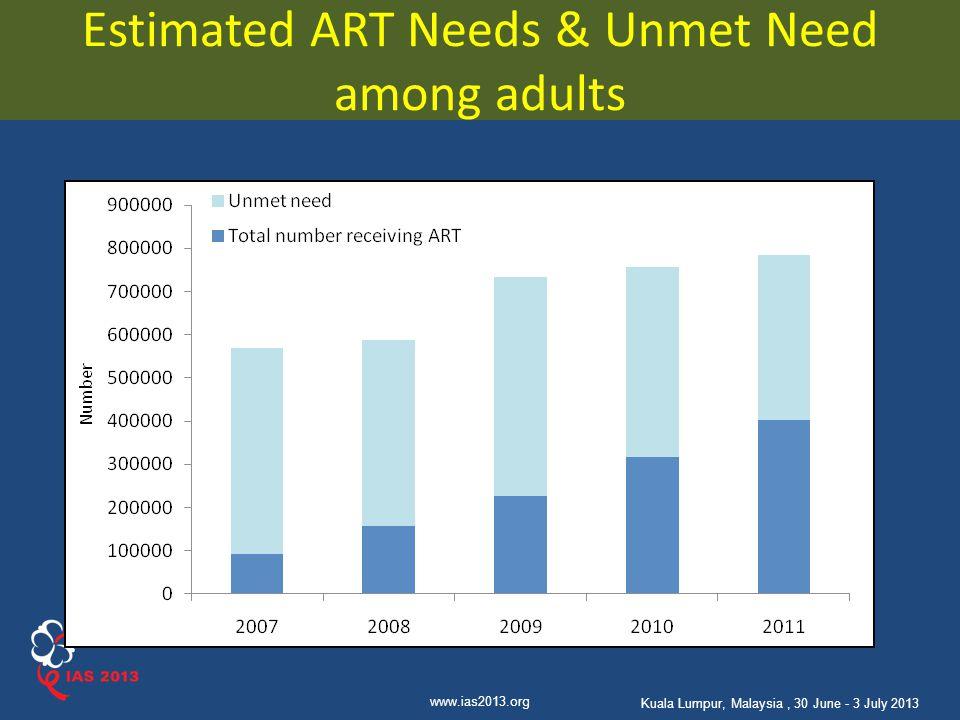 www.ias2013.org Kuala Lumpur, Malaysia, 30 June - 3 July 2013 Estimated ART Needs & Unmet Need among adults
