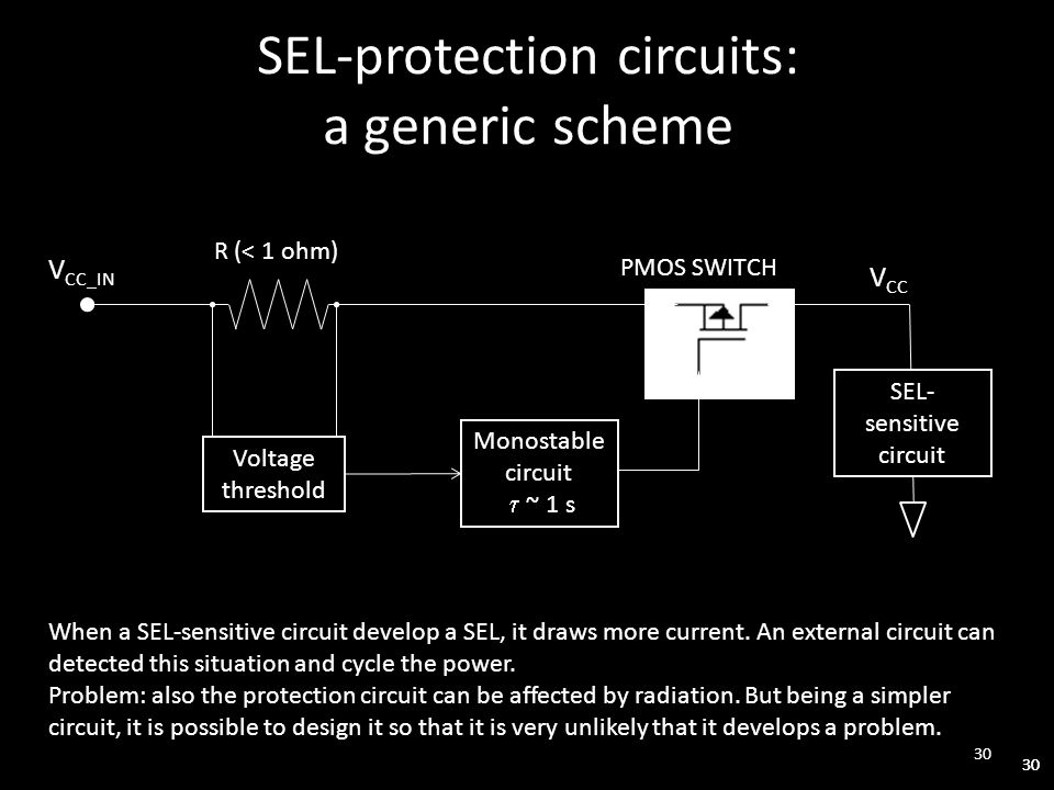 30 SEL-protection circuits: a generic scheme 30 R (< 1 ohm) V CC_IN Voltage threshold Monostable circuit  ~ 1 s PMOS SWITCH V CC SEL- sensitive circuit When a SEL-sensitive circuit develop a SEL, it draws more current.