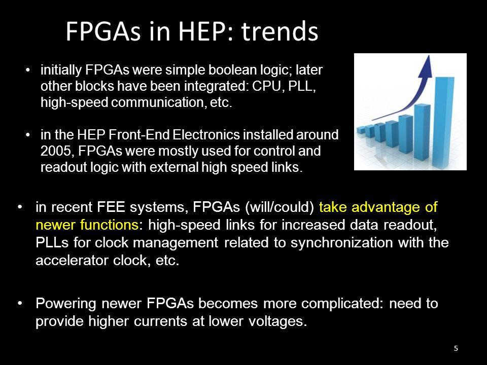 FPGA types by technology 6 Technology of the memory element Main Vendors SRAM (Static RAM)Altera, Atmel, Lattice, Xilinx Anti-fuse: one-time- programmable MicroSemi, Aeroflex, Quicklogic Flash memory cellsMicroSemi