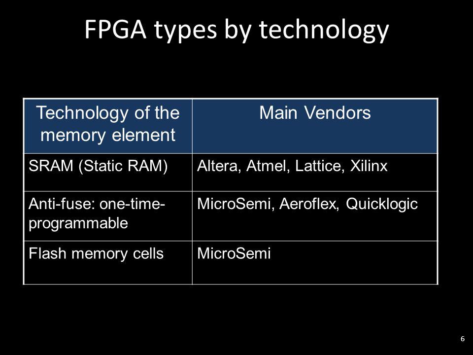FPGA types by technology 6 Technology of the memory element Main Vendors SRAM (Static RAM)Altera, Atmel, Lattice, Xilinx Anti-fuse: one-time- programm
