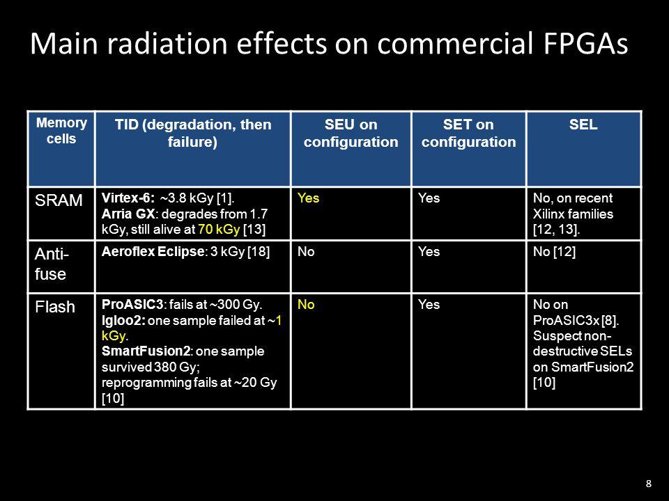 8 Main radiation effects on commercial FPGAs Memory cells TID (degradation, then failure) SEU on configuration SET on configuration SEL SRAM Virtex-6: