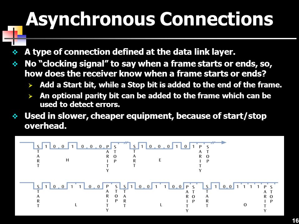 16 Asynchronous Connections  A type of connection defined at the data link layer.