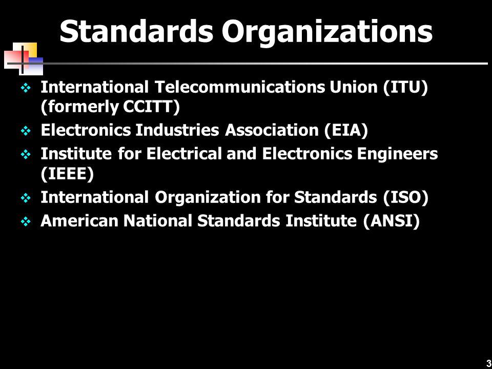 3 Standards Organizations  International Telecommunications Union (ITU) (formerly CCITT)  Electronics Industries Association (EIA)  Institute for Electrical and Electronics Engineers (IEEE)  International Organization for Standards (ISO)  American National Standards Institute (ANSI)