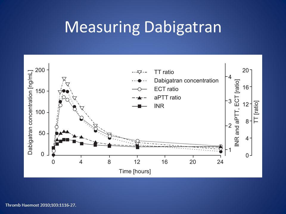 Measuring Dabigatran Thromb Haemost 2010;103:1116-27.