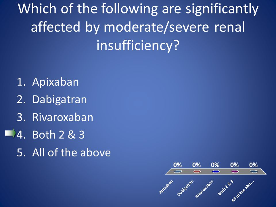 Which of the following are significantly affected by moderate/severe renal insufficiency.