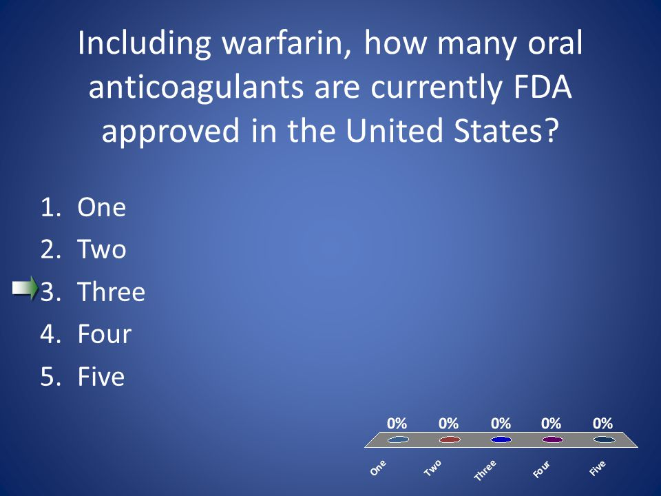 1943 Heparin Approved by FDA 1954 Warfarin Approved by FDA 2005 Ximelagatran Research Discontinued 2010 Dabigatran Approved by FDA 2011 Rivaroxaban Approved by FDA 2012 Apixaban to be Voted on by FDA Anticoagulant Medications 1957 Sputnik I & 2 1961 Yuri Gargarin Orbits Earth 1961 Alan Shephard Suborbital Flight 1969 Americans Land on the Moon 1981 1 st Flight of Columbia (STS-1) 1982 Soviets Deploy Manned Space Station 2000 International Space Station is Inhabited Humans in Space
