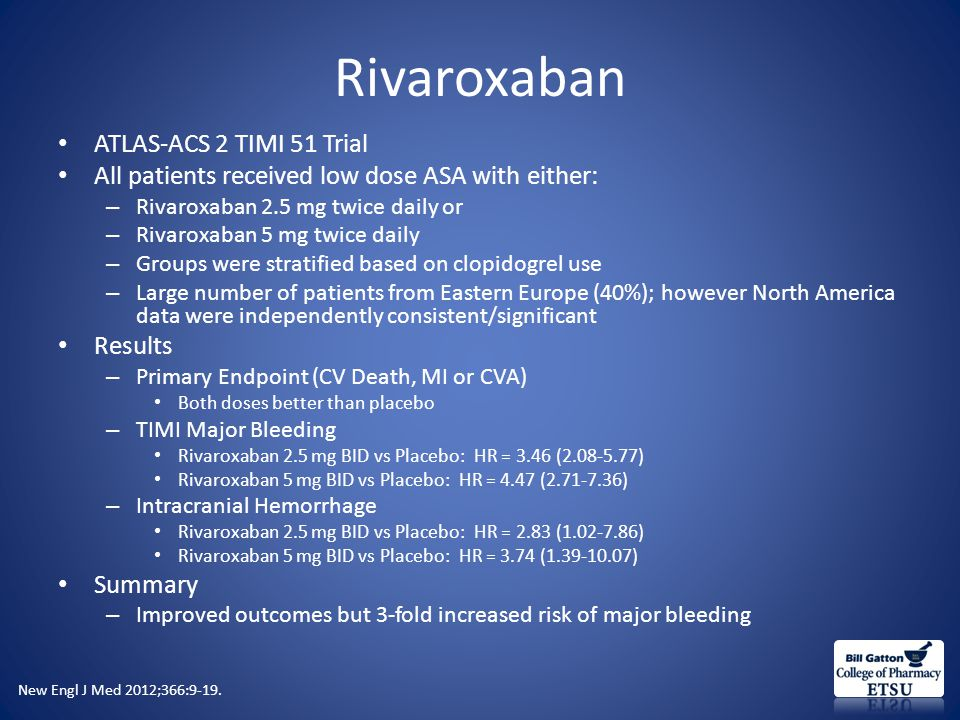 Rivaroxaban ATLAS-ACS 2 TIMI 51 Trial All patients received low dose ASA with either: – Rivaroxaban 2.5 mg twice daily or – Rivaroxaban 5 mg twice daily – Groups were stratified based on clopidogrel use – Large number of patients from Eastern Europe (40%); however North America data were independently consistent/significant Results – Primary Endpoint (CV Death, MI or CVA) Both doses better than placebo – TIMI Major Bleeding Rivaroxaban 2.5 mg BID vs Placebo: HR = 3.46 (2.08-5.77) Rivaroxaban 5 mg BID vs Placebo: HR = 4.47 (2.71-7.36) – Intracranial Hemorrhage Rivaroxaban 2.5 mg BID vs Placebo: HR = 2.83 (1.02-7.86) Rivaroxaban 5 mg BID vs Placebo: HR = 3.74 (1.39-10.07) Summary – Improved outcomes but 3-fold increased risk of major bleeding New Engl J Med 2012;366:9-19.