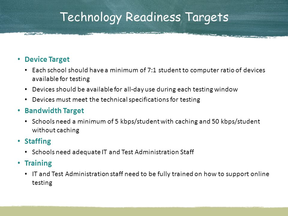 How to Assess Your Technology Readiness.
