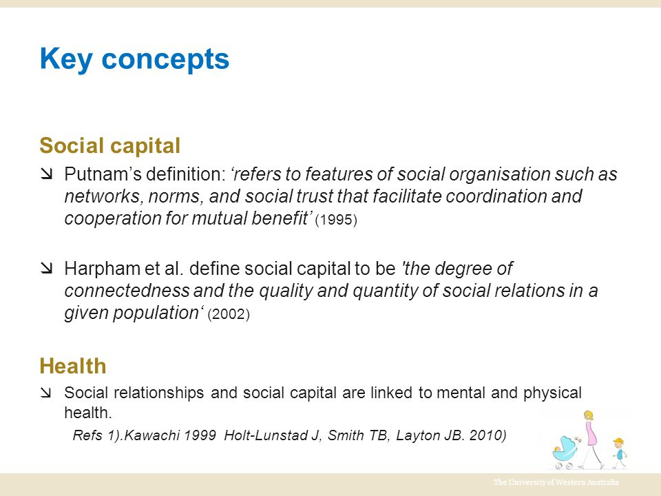 The University of Western Australia Social capital for families with 0-5 year olds Participation Structural components Participation Structural components Structural social capital: 'what you do' Social capital ' degree of connectedness and the quality and quantity of social relations in a given population' (Ref Harpham et al 2002) Social capital ' degree of connectedness and the quality and quantity of social relations in a given population' (Ref Harpham et al 2002) Social cohesion Cognitive components Social cohesion Cognitive components Cognitive social capital: 'what you feel' Reciprocity Social support Shared values and trust Social action and norms Participation in groups and networks in the community